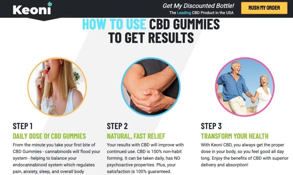 How to use Keoni CBD Gummies