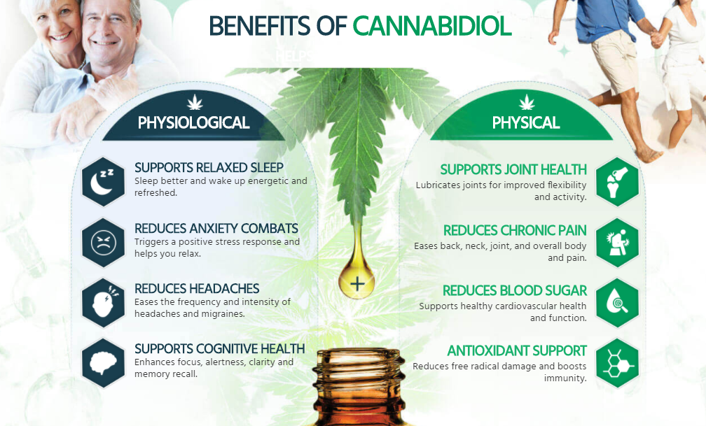 Benefits of Kevin Harvick CBD Oil