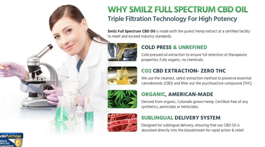 Smilz CBD Oil Reviews