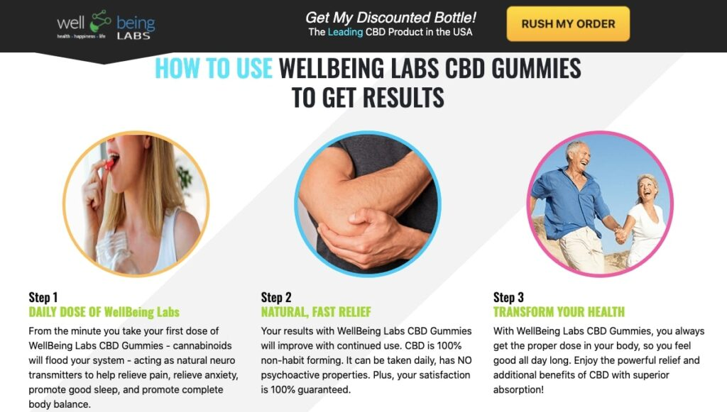how to use well being cbd gummies