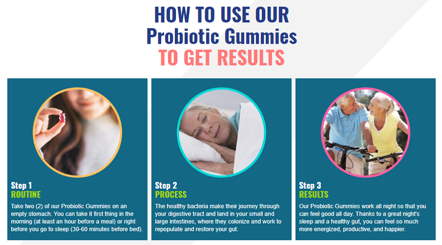 How to use Nutra Empire Probiotic Gummies