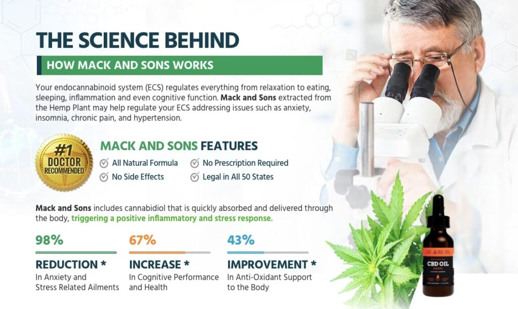 science behind mack and sons cbd oil